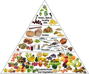 English: Healthy nutrition pyramid with 7 to 9...