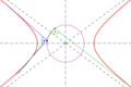 Orthoptic-hyperbola.png
