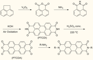 Rylene dye - Synthetic scheme for synthesizing symmetrically N,N'-substituted perylene diimide