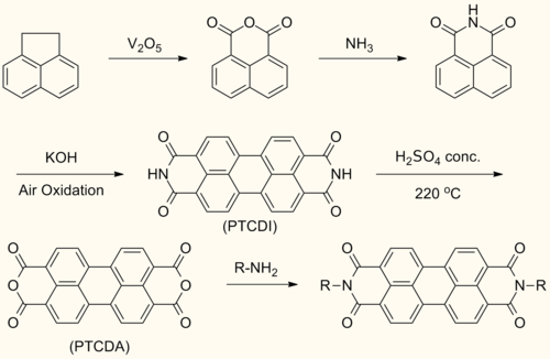 Synthetic scheme for synthesizing symmetrically N,N'-substituted perylene diimide