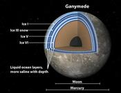 PIA18005-NASA-InsideGanymede-20140501a.png
