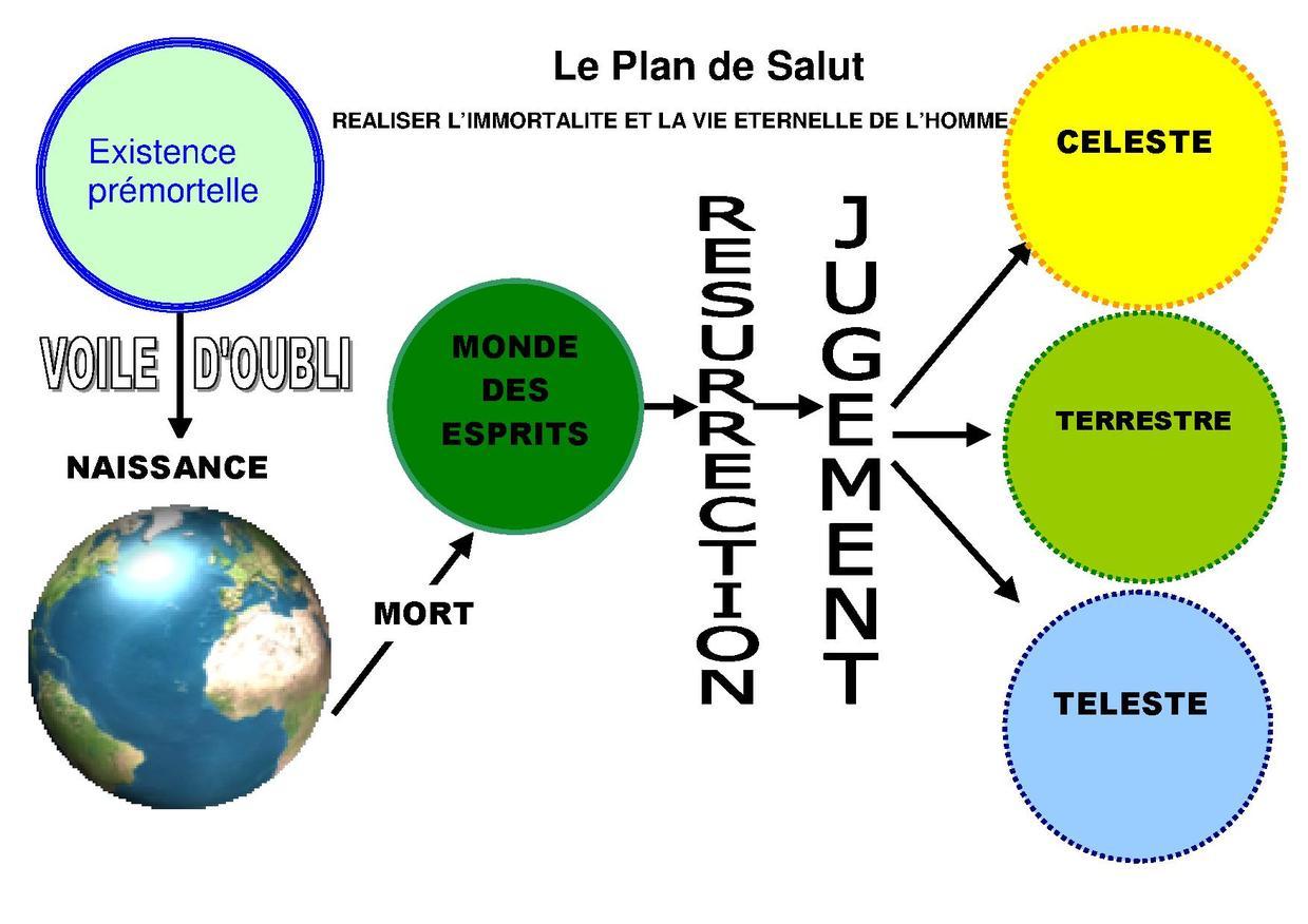 Fileplan de salut mormonismepdf wikimedia commons fileplan de salut mormonismepdf pooptronica