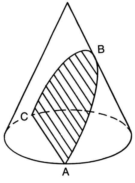 Parabola (PSF).png