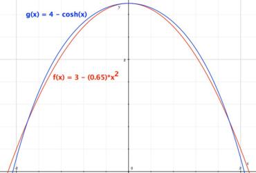 online Structure Determination by X