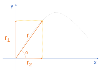 Parabolic for Vector description.png