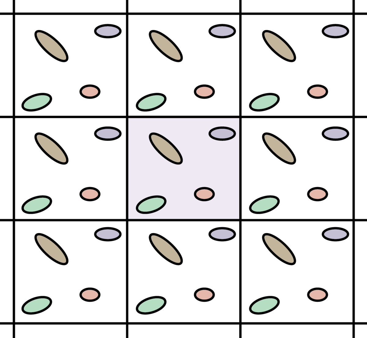 Periodic Boundary Conditions in 2D.png