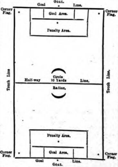 Plan of the field of play 1902.png