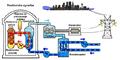 PressurizedWaterReactor sl.png