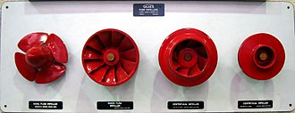 Impeller - Several different types of pump impellers