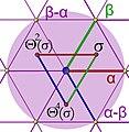 Réseau (géométrie) symétrie hexagonale (2).jpg