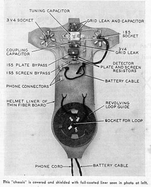Radio hat -  The circuit was on a flexible liner that fit inside the hat.