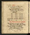 Rechenbuch Reinhard 021.jpg