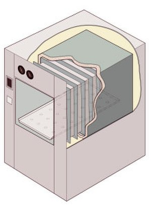 Autoclave - Image: Rectangular medical autoclave cutaway