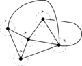 Ribbon Graph.png