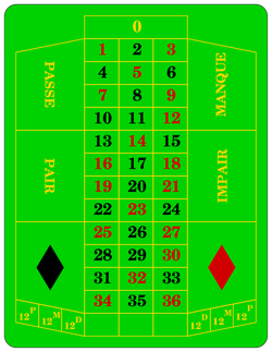 Roulette Png - PNG images and cliparts for web design