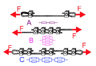Redundancy (engineering) - Series (A) and parallel (B) systems and their combination (C).
