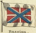Signals for Pilots. Russian. Johnson's new chart of national emblems, 1868.jpg