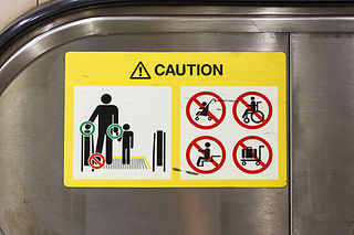 Safety sign Type ofsign