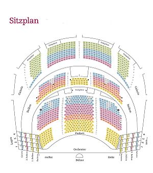 Vienna Volksoper - seating plan