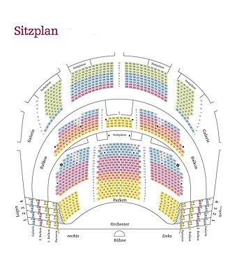 Vienna Volksoper - seating plan