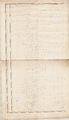 Sjøkart over Norskehavet, vest av Haltenbanken, fra 1892.png