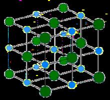 Формула соли строиться, учитывая валентности кислотного остатка и металла.  Почти все соли - это ионные соединения...