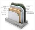 Steel frame de Barbieri.png