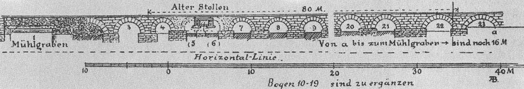 Steinbrücke Quedlinburg