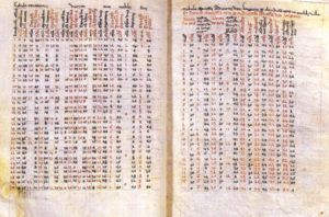 Ephemeris - Alfonsine tables