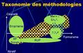TaxonomieMéthodologies.PNG