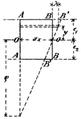 Teknisk Elasticitetslære - Pl6-fig54.png