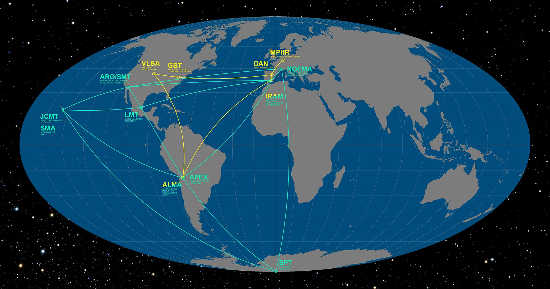 flat image of the earth and geolocations of participants of the Event Horizon Telescope