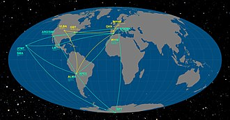 Event Horizon Telescope - The Event Horizon Telescope and Global mm-VLBI Array on the Earth.