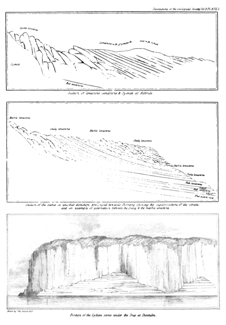 Transactions of the Geological Society, 1st series, vol. 3 plate page 0465.png