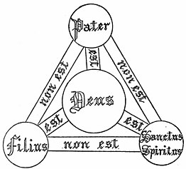 shield of the trinity wikipedia God S Trinity triangular form of the diagram with one vertex up, as found in an 1896 book