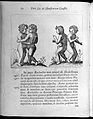 Two human figures with abnormalities Wellcome L0033297.jpg
