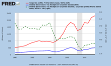 federal government income tax forms