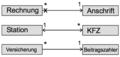 UML Navigationarten.png