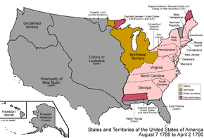 The history of public land system in the united states