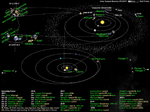 What's Up in the Solar System, active space probes 2015-05.png