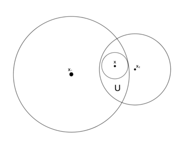 Wikiversity zh Topology img01.png