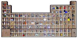 Element collecting - A complete set of periodic table elements
