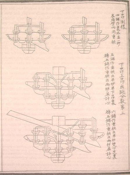 File:Yingzao Fashi 3 Desmear.JPG