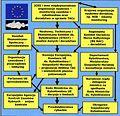 Zarzadzanie TACs w UE.jpg