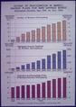 """Extent of Participation in Payroll Savings Plans for War Savings Bonds"" - NARA - 514232.tif"