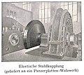 (1913) DESSAU BAMAG Abb5.jpg