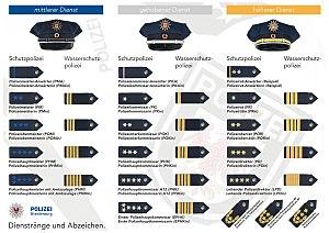 Police rank - Rank insignia of the Brandenburg police.