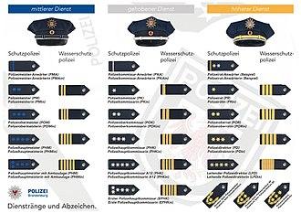 Police rank - Rank insignia of the Brandenburg police