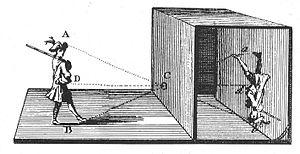 Camera obscura - illustration of the camera obscura principle
