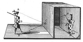 Camera obscura Optical device